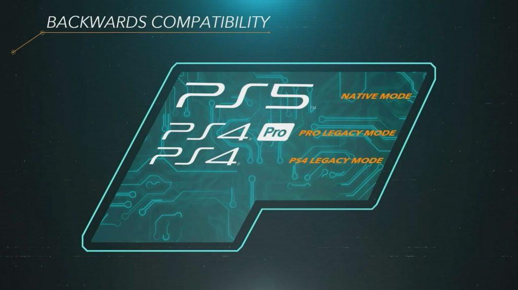 PlayStation 5 Abwaertskompatibilität