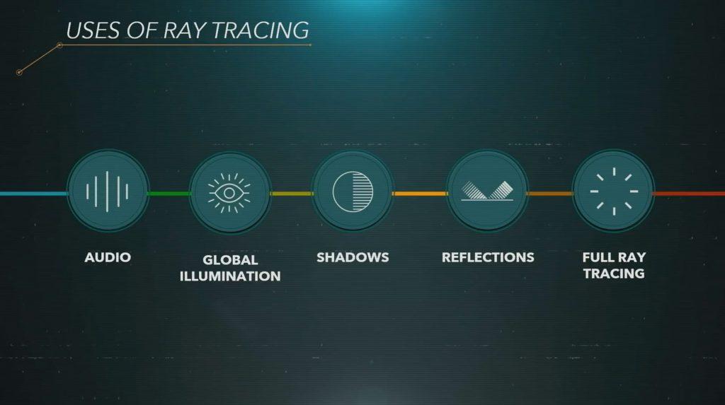 ps5-raytracing